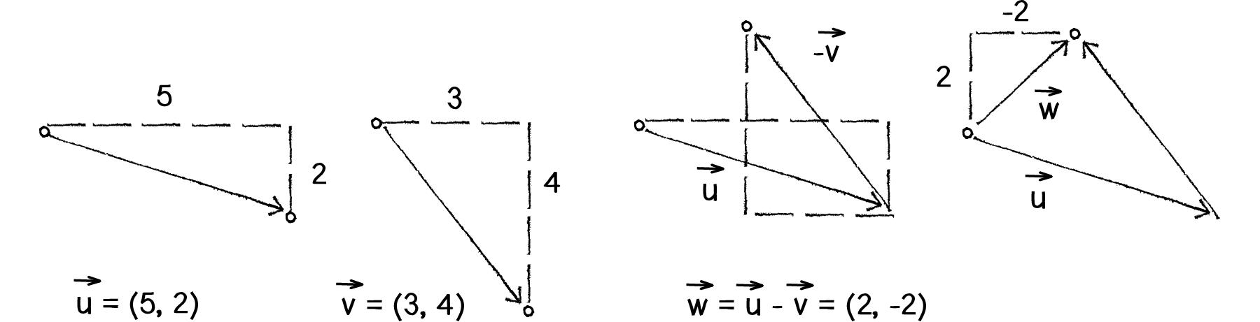 Add Matrix & Vector Modes